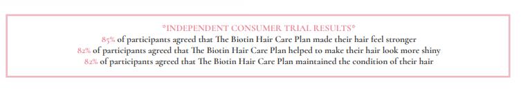 Biotin plan trials