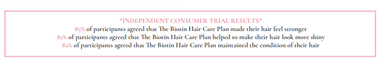 Biotin plan trials